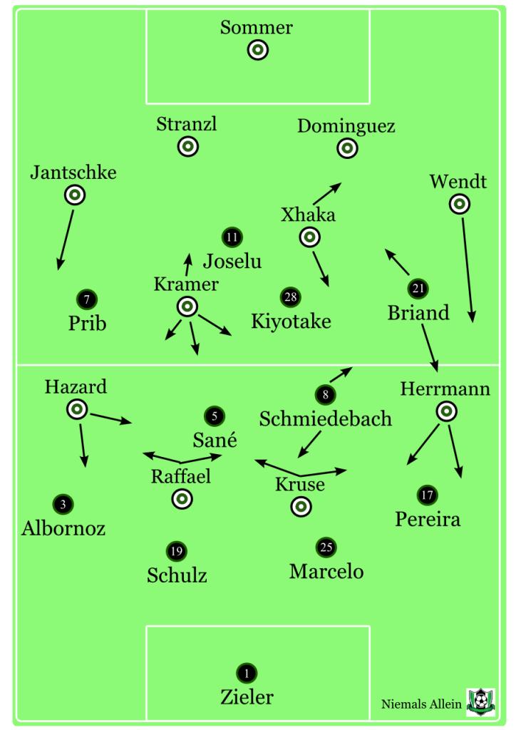 Grundformationen. Flexibles, eingespieltes 4-4-2 gegen von einer entscheidenden Personalsorge geplagtes 4-2-3-1