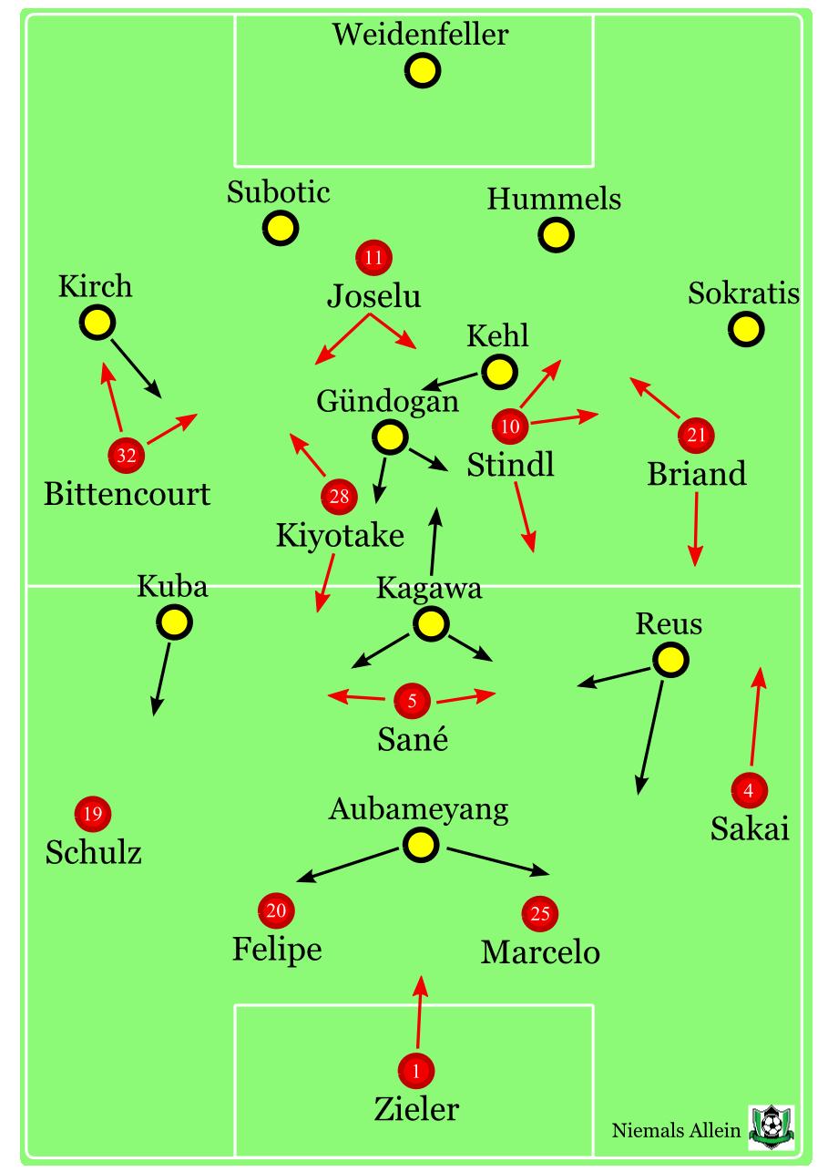 96 Borussia Dortmund 23 Niemals Allein