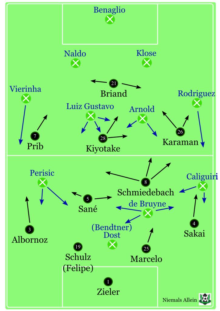 Aufstellungen und Formationen in der zweiten Halbzeit. Schmiedebach und Karaman!