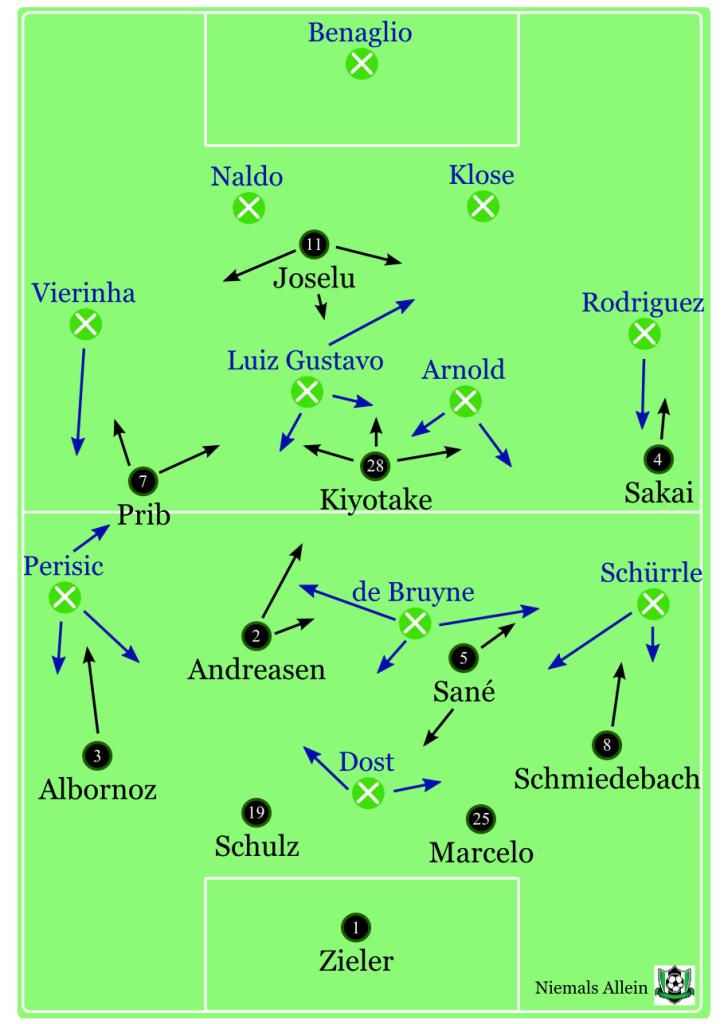 Ungefähre Grundformationen in der ersten Halbzeit. Leider doch nicht, wie zuerst gehofft, ein 4-3-2-1 mit Schmiedebach im Mittelfeld, aber das wurde dann ja korrigiert. Die Sechser jeweils möglicherweise andersherum.