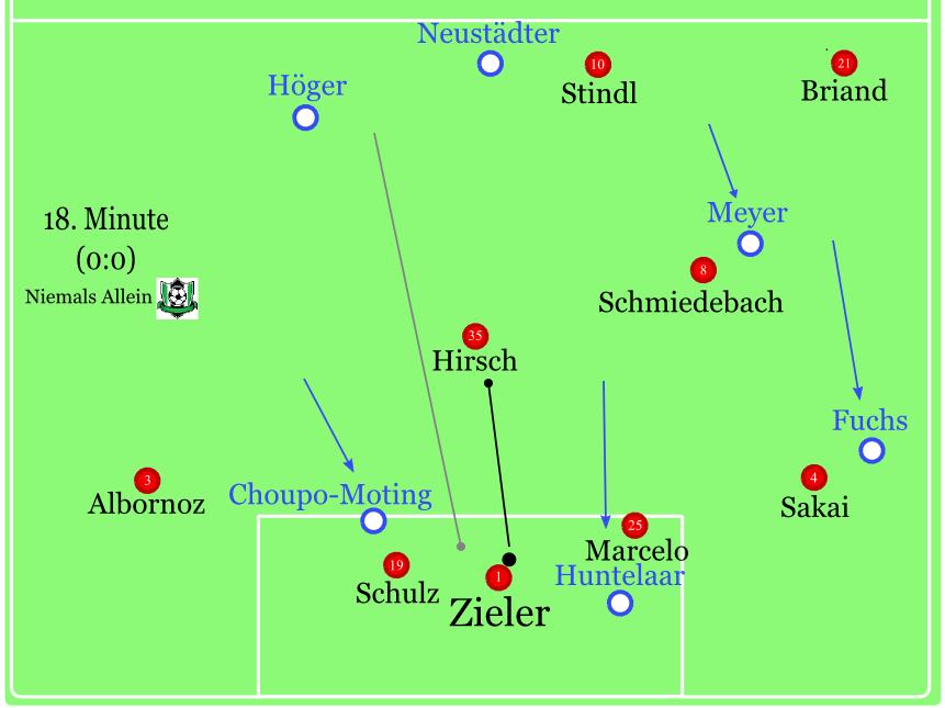 Spielintelligenz_Problembewusstsein_Schalke