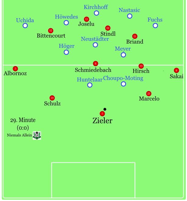 Torwartkette_Schalke