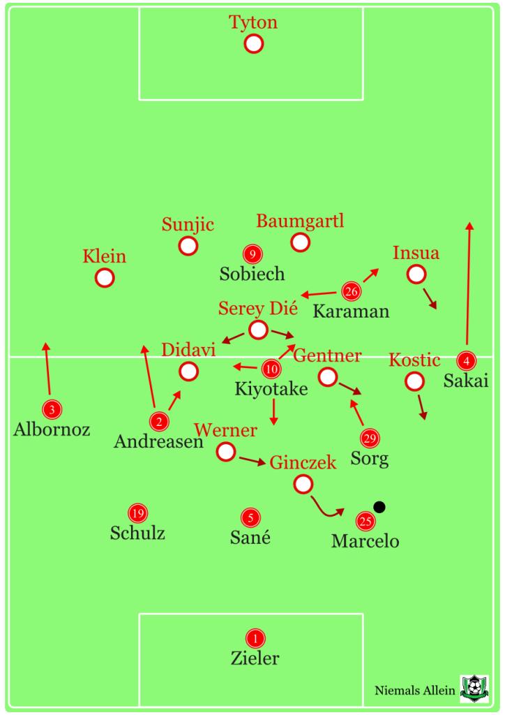 Pressing_VfB