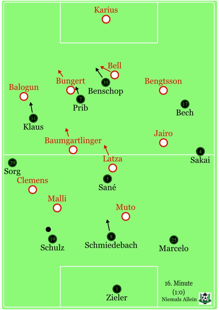 SA-Staffelung-BreiteHöheM05