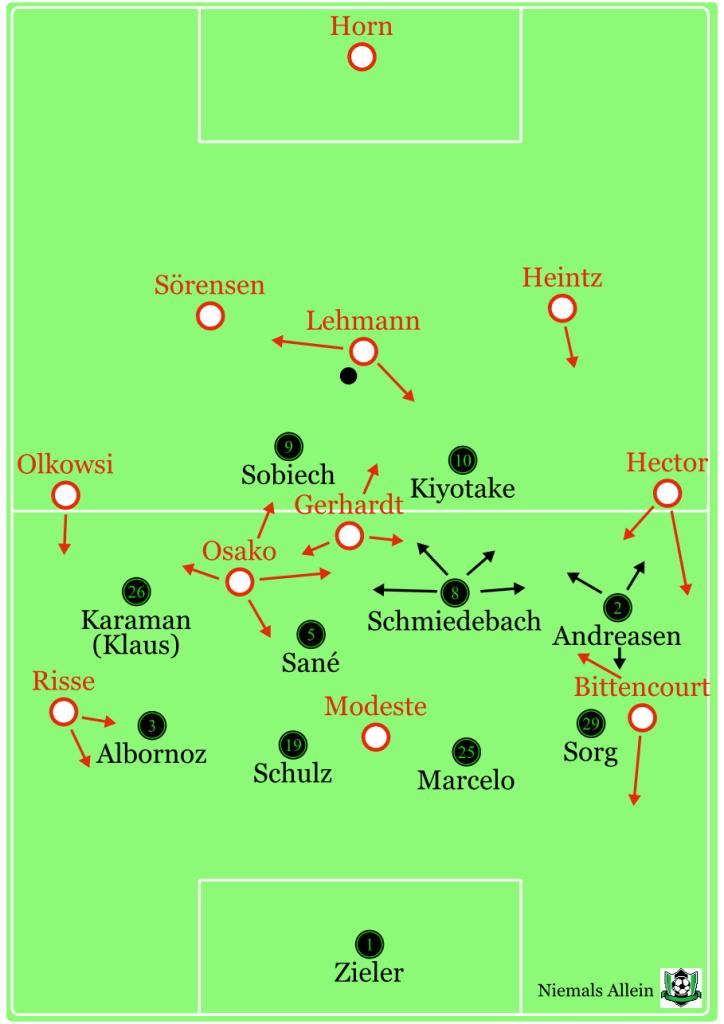 Ballbesitz FCKö