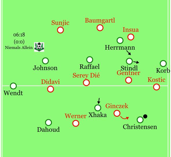 Ballbesitzposition und ZweiterBall_VfB
