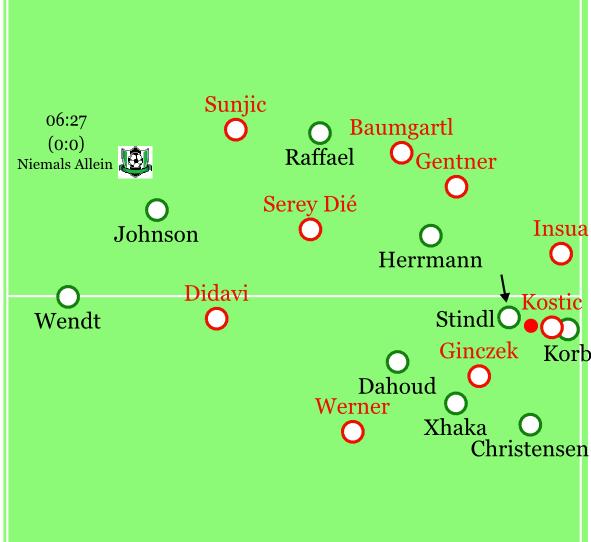 Ballbesitzposition und ZweiterBall_VfBIII