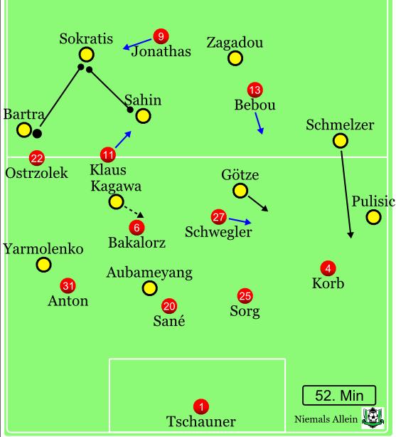 2-2_BVB